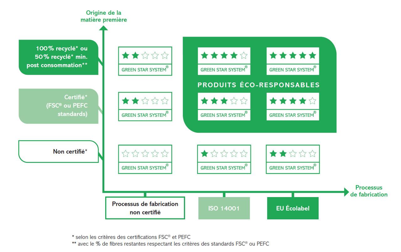 schema-green-system-fr