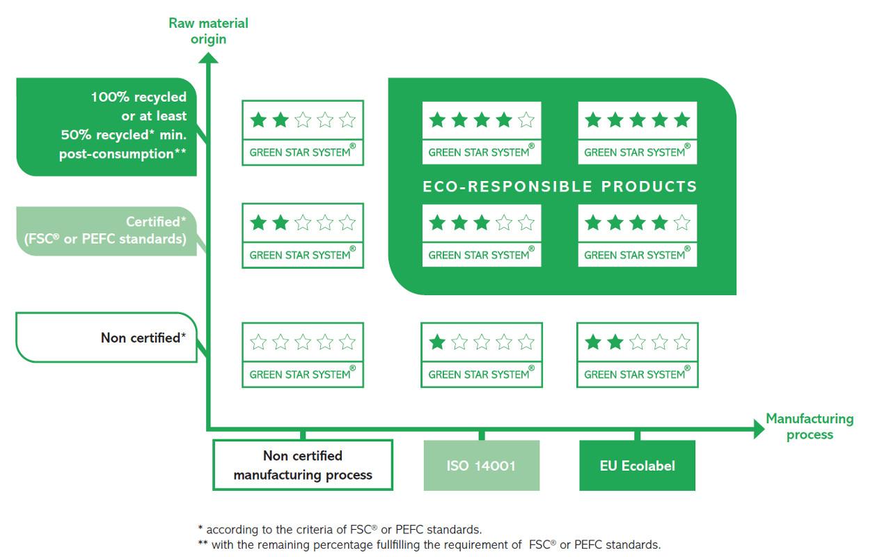 schema-green-system-en
